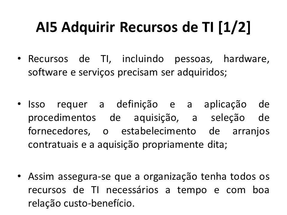 AI5 Adquirir Recursos de TI [1/2]